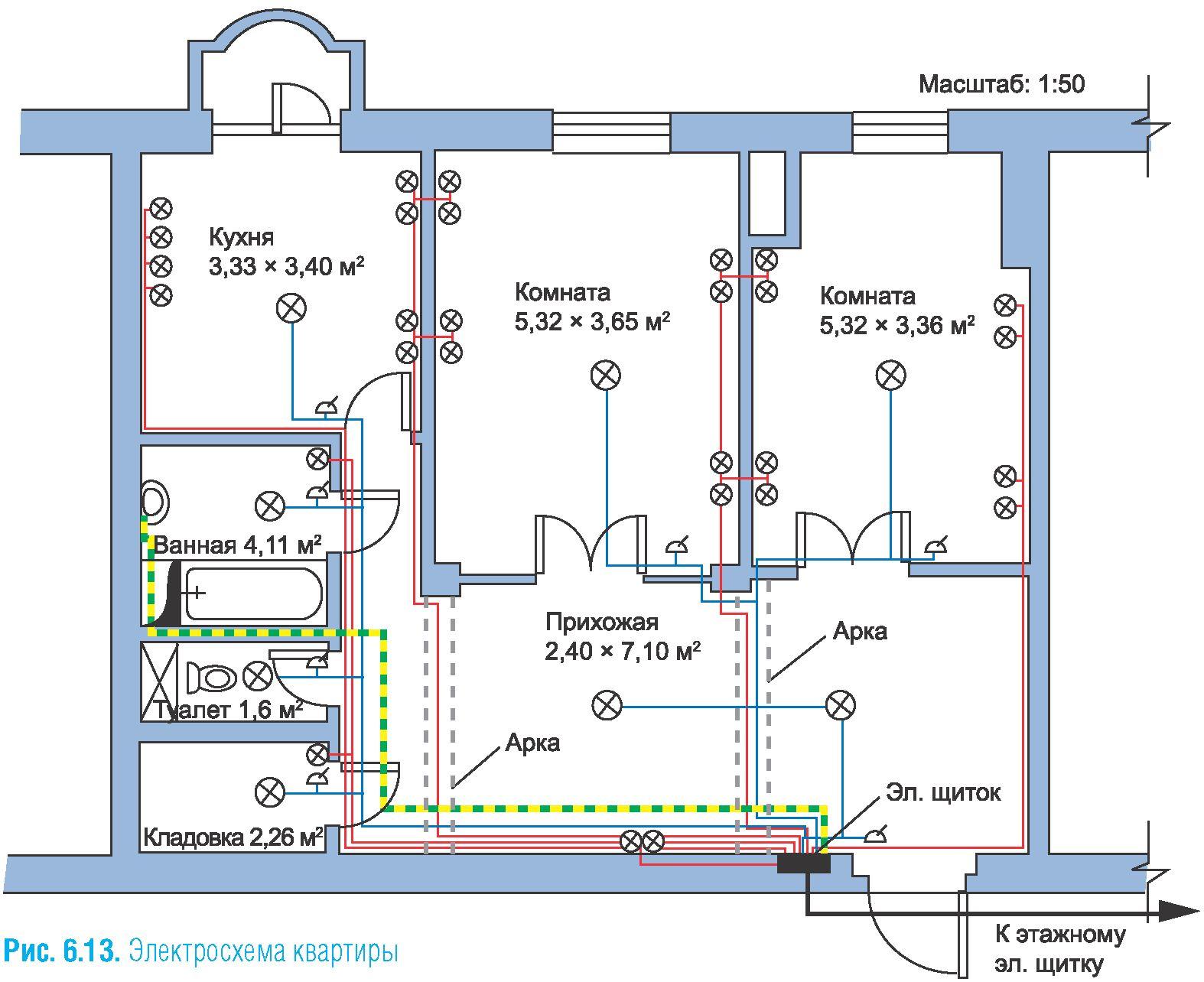 Расчет электропроводки в частном доме своими руками